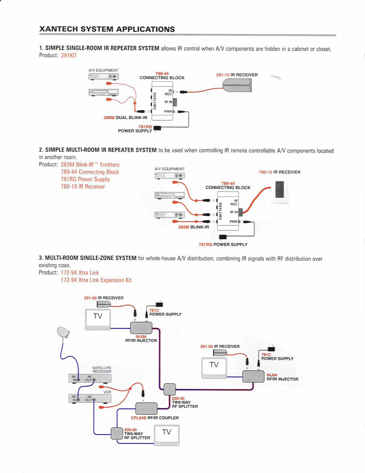 Xantech Ir Receiver Wiring Diagram 200 Electrical Distribution Libraryxantech Simple Single Room Repeater System 789 44